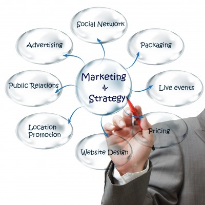 business-marketing strategy